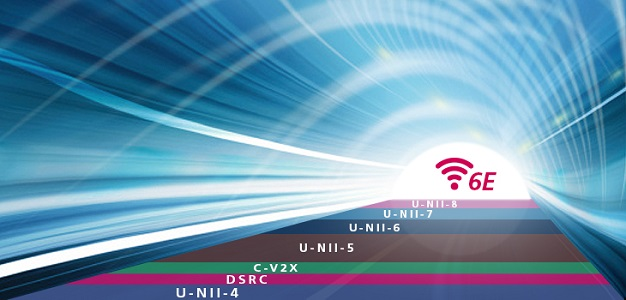 6 GHz Band WLAN Products Development Solution