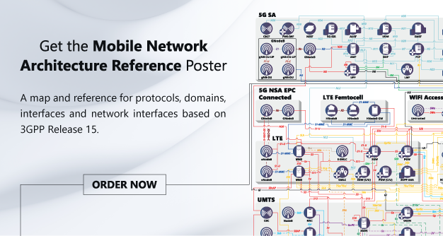 Mobile Network Architecture Reference Poster