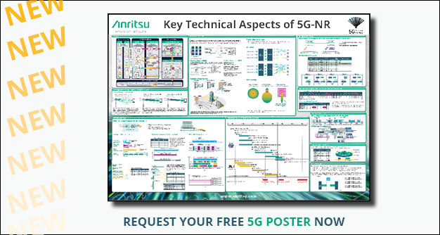Free 5G Poster