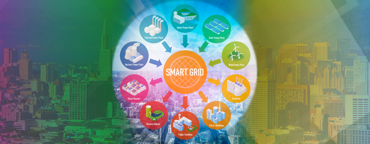 Smart Grid Industries page Banner