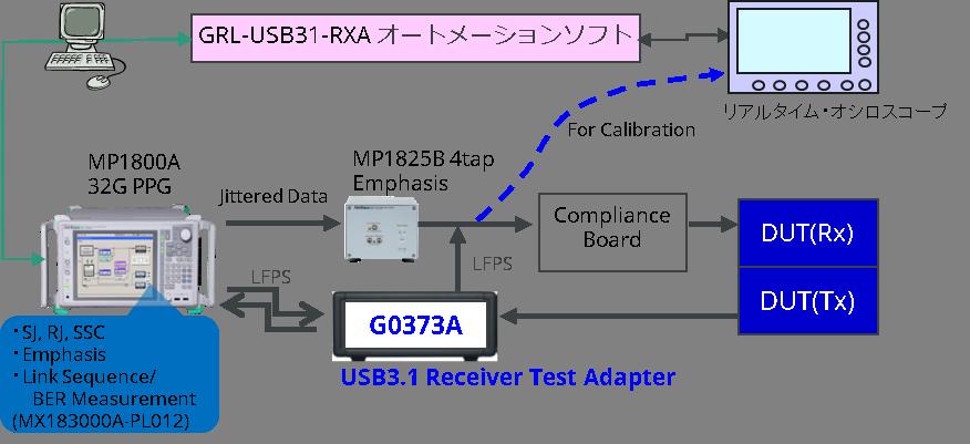 MP1800A_G0373A