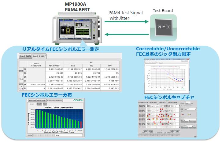 20210212-mp1900a-fec-analysis-mu196040b-042