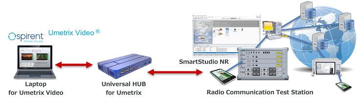 20210308-mt8000a-smartstudionr-mx800070a-umetrixvideo