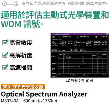 MS9740A Example of LD Module Analysis