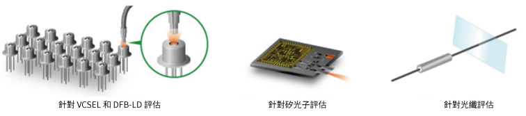 針對 VCSEL 和 DFB-LD 評估、針對矽光子評估、針對光纖評估