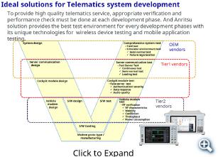 telematics2