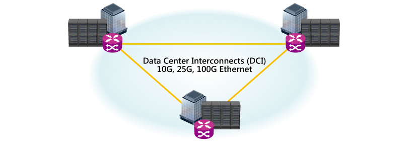 Anritsu measurement solutions for Data Center Interconnects (DCI)