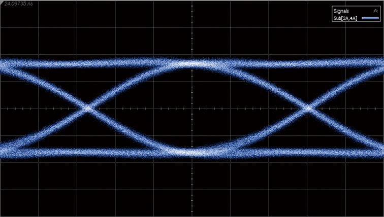 NRZ waveform