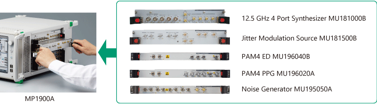 All-in-One 64Gbaud BER Measurement Solution