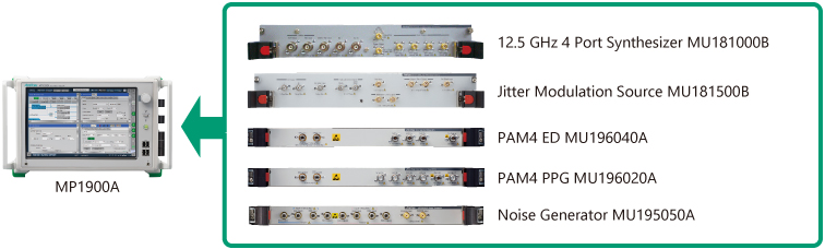All In One PAM4 Solution