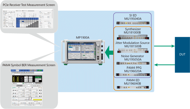 MP1900A_ All-in-One Ethernet/PCIe Measurement