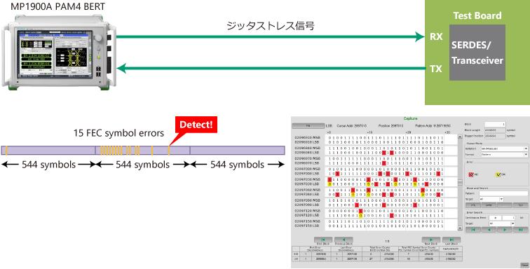 FECシンボルエラーの検出、解析をサポート
