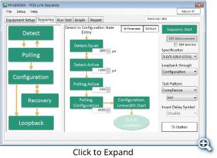 LTSSM Parameter Setting Screen