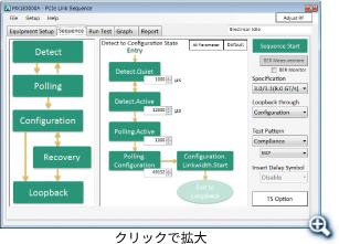 LTSSMパラメータ設定画面