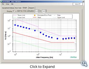 Low-Rate Estimated BER Measurement