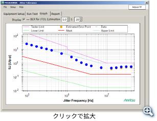 低レート推定BER測定