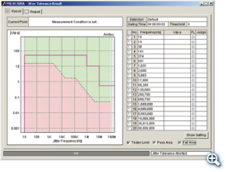 Jitter/Noise Tolerance Test Software MX181500A Setting Screen