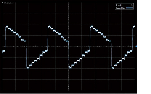 Waveform adjustment using 10Tap Emphasis Function