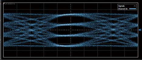 Anritsu MP1900A BERT 28 Gbaud QPRBS13 Typical Output Waveform