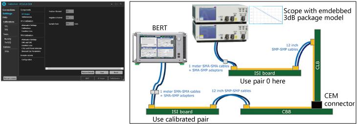 MP1900Aと DPO70000SX、テストの完全自動化