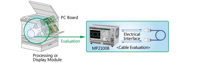 MFP-AOC evaluation