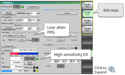 Evaluation screen of Low-jitter and High-sensitivity ED
