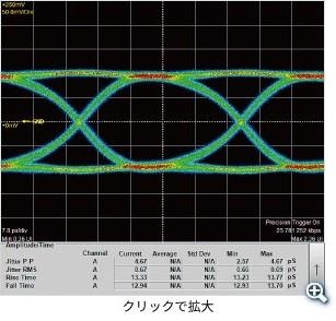 PPG代表波形