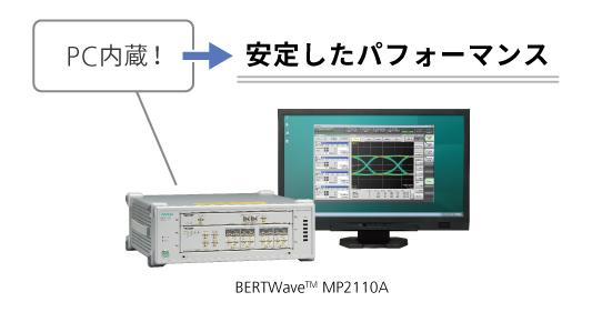 PC内蔵のため、外部からの制御不要でパフォーマンスを保証