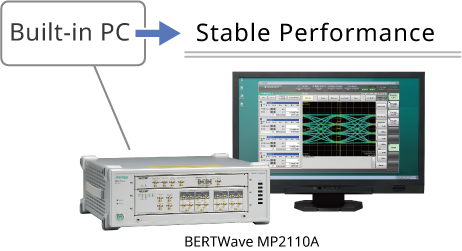 Built-in PC and Stable Performance for MP2110A