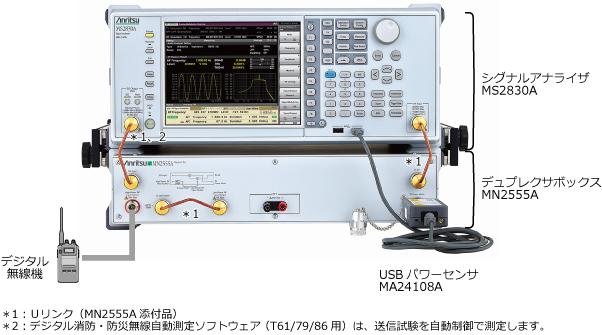 MS2830Aのアナログ測定ソリューション2