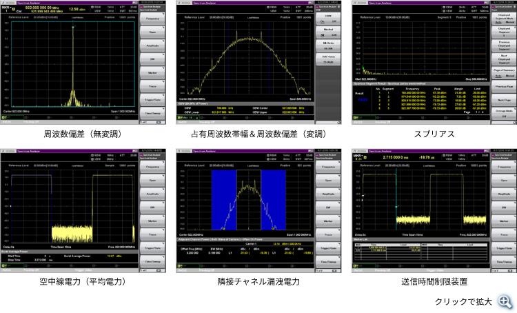 シグナルアナライザ MS2830Aの各種測定機能(標準搭載)