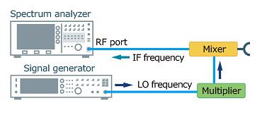 降頻器連接圖