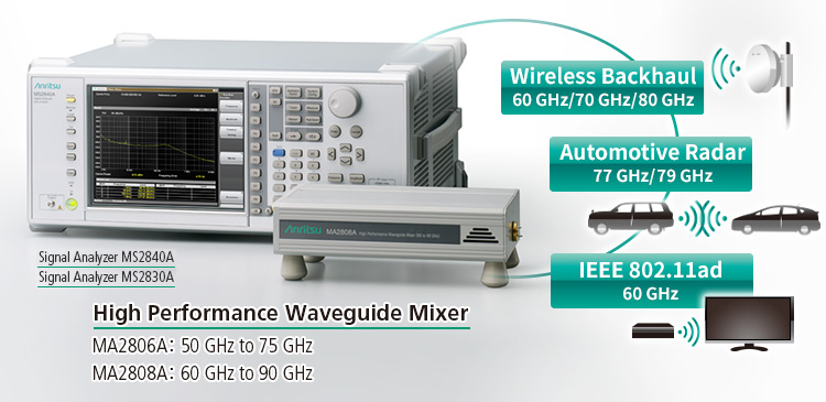millimeter-wave-spectrum-analysis-e-05