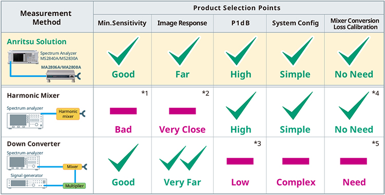 product-selection-points-e-04
