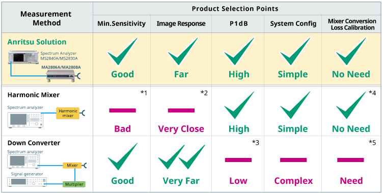 product-selection-points-e-05