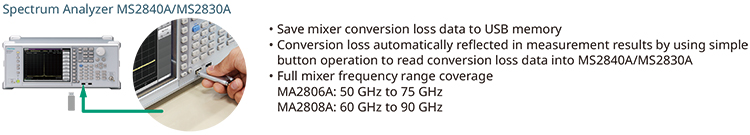 provided-mixer-conversion-loss-data-e-03