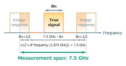 wide-measurement-span-e