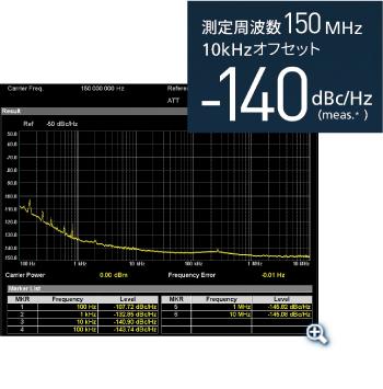 測定周波数150 MHz 10kHzオフセット