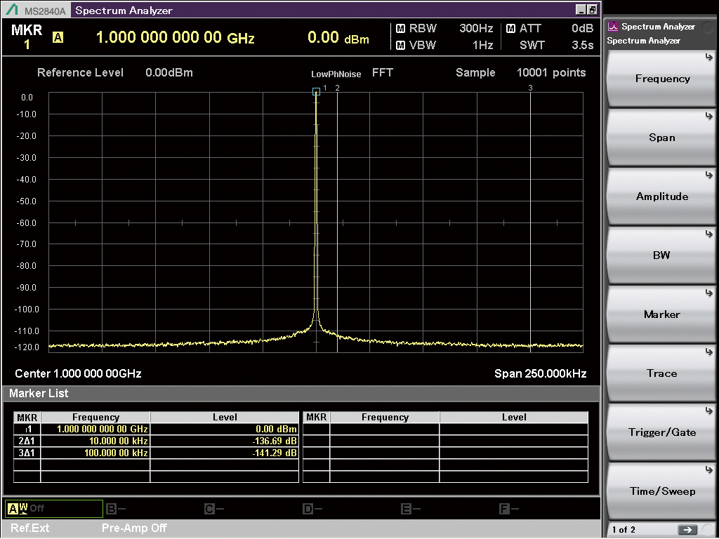 Signal Analyzer With Exceptional Phase Noise Performance For Rf Multi Measurement Characterizing Signals