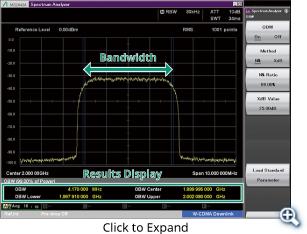 OBW (Occupied Bandwidth)