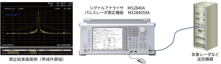 MS2840A内部でMX284059Aの測定機能を利用する場合