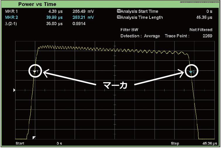 MS2840A画面例:パルス幅