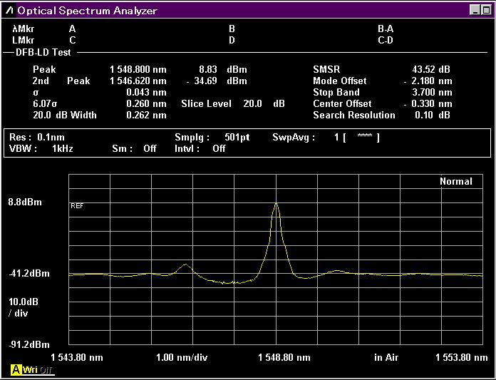 アンリツMS9740B、DFB-LD試験