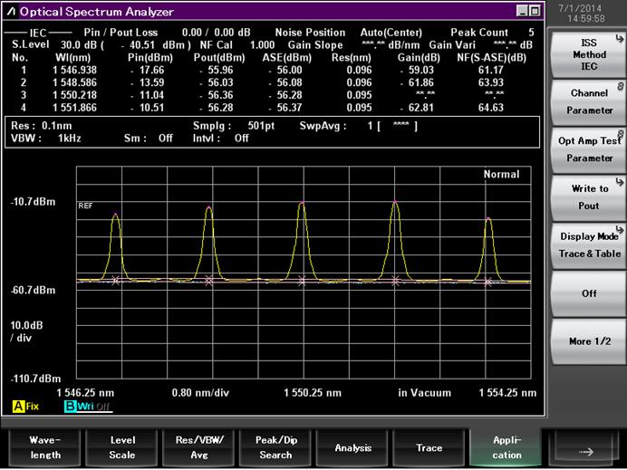 Anritsu MS9740B, Fiber Amplifier Test