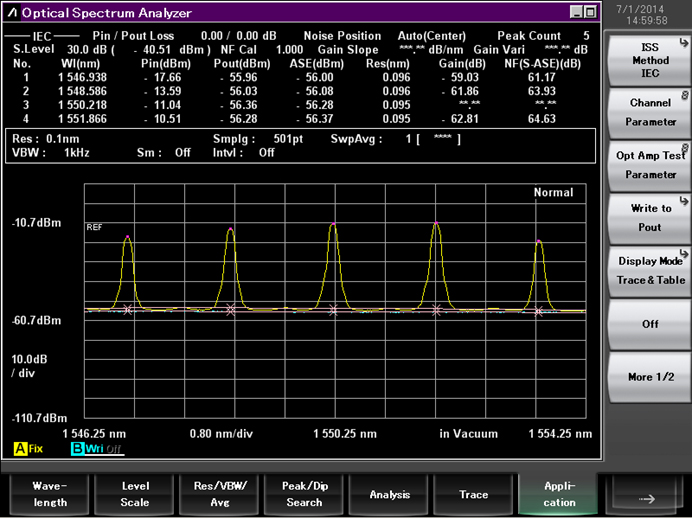 アンリツMS9740B、ファイバアンプ評価
