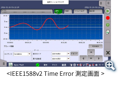 IEEE1588v2 Time Error 測定画面