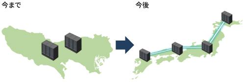 データセンタ/コンテンツサーバ図