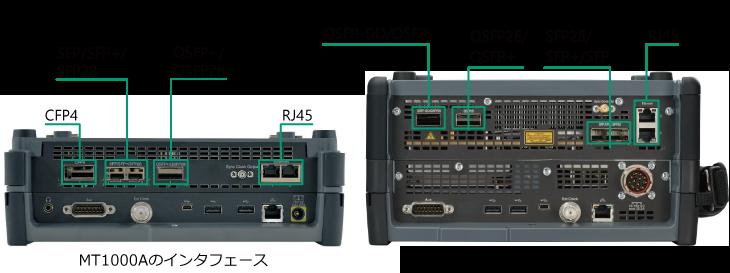 MT1000A インタフェース/MT1040A インタフェース