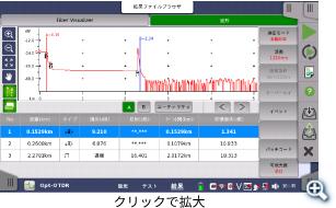 PON測定画面
