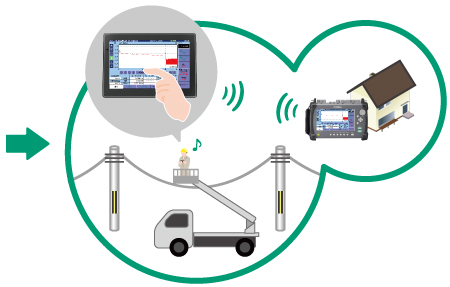 OTDR、イーサネット測定のWLAN対応